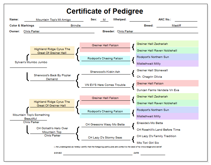 moosepedigree